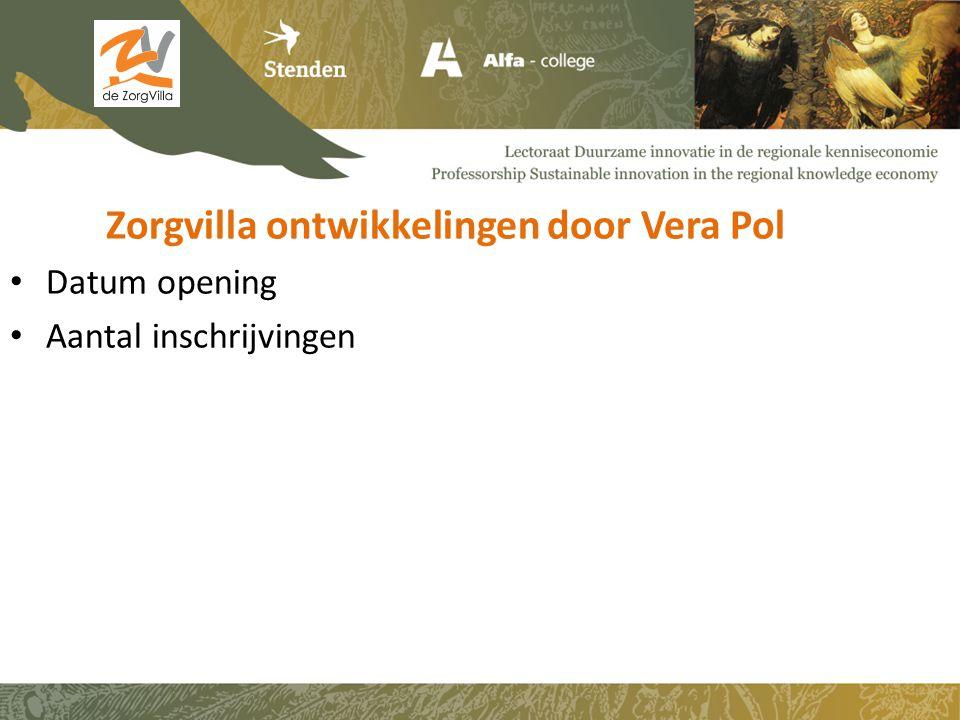 Zorgvilla ontwikkelingen door Vera Pol Datum opening Aantal inschrijvingen
