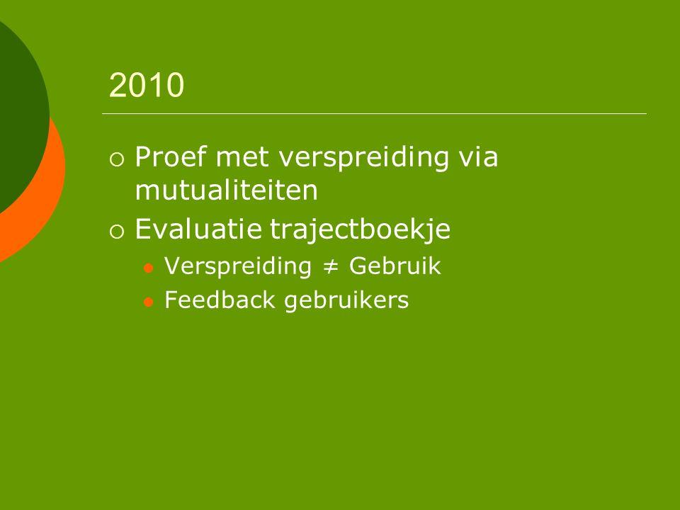 2010  Proef met verspreiding via mutualiteiten  Evaluatie trajectboekje Verspreiding ≠ Gebruik Feedback gebruikers