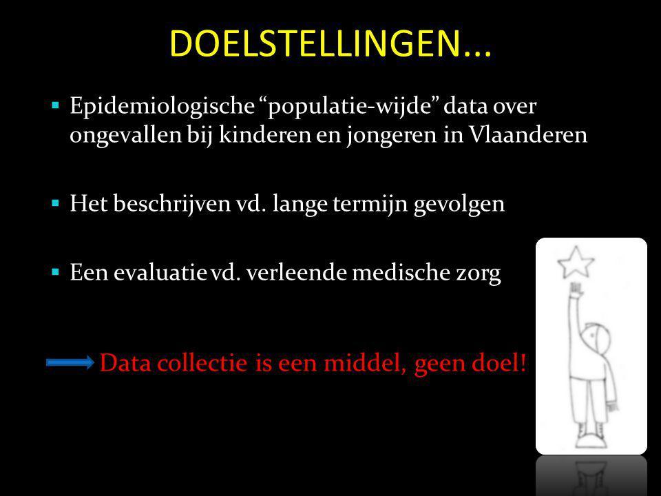 """DOELSTELLINGEN...  Epidemiologische """"populatie-wijde"""" data over ongevallen bij kinderen en jongeren in Vlaanderen  Het beschrijven vd. lange termijn"""
