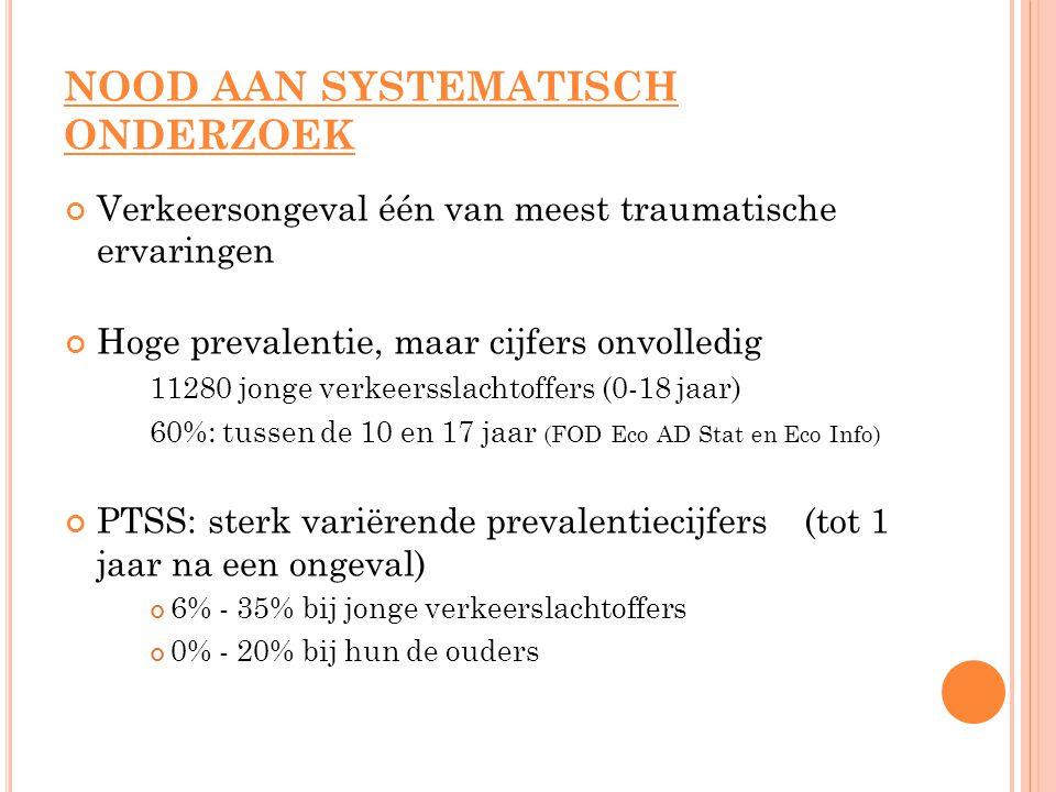 NOOD AAN SYSTEMATISCH ONDERZOEK Verkeersongeval één van meest traumatische ervaringen Hoge prevalentie, maar cijfers onvolledig 11280 jonge verkeersslachtoffers (0-18 jaar) 60%: tussen de 10 en 17 jaar (FOD Eco AD Stat en Eco Info) PTSS: sterk variërende prevalentiecijfers (tot 1 jaar na een ongeval) 6% - 35% bij jonge verkeerslachtoffers 0% - 20% bij hun de ouders