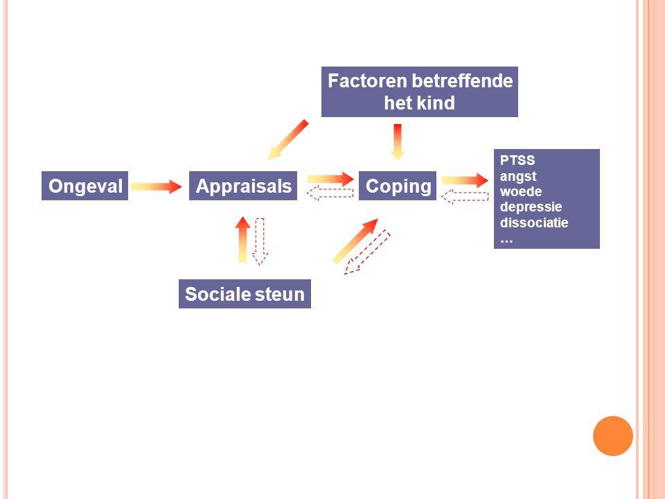 PTSS angst woede depressie dissociatie … PTSS angst woede depressie dissociatie … Sociale steun Ongeval Appraisals Coping Factoren betreffende het kind Factoren betreffende het kind