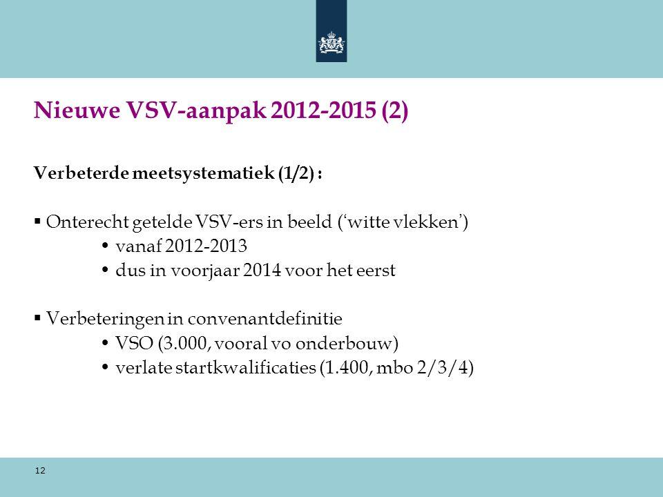 12 Nieuwe VSV-aanpak 2012-2015 (2) Verbeterde meetsystematiek (1/2) :  Onterecht getelde VSV-ers in beeld ('witte vlekken') vanaf 2012-2013 dus in voorjaar 2014 voor het eerst  Verbeteringen in convenantdefinitie VSO (3.000, vooral vo onderbouw) verlate startkwalificaties (1.400, mbo 2/3/4)
