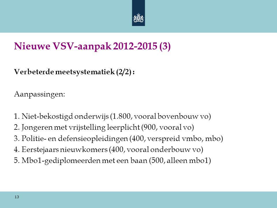 13 Nieuwe VSV-aanpak 2012-2015 (3) Verbeterde meetsystematiek (2/2) : Aanpassingen: 1.