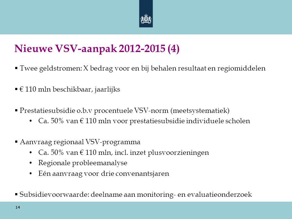14 Nieuwe VSV-aanpak 2012-2015 (4)  Twee geldstromen: X bedrag voor en bij behalen resultaat en regiomiddelen  € 110 mln beschikbaar, jaarlijks  Prestatiesubsidie o.b.v procentuele VSV-norm (meetsystematiek) Ca.
