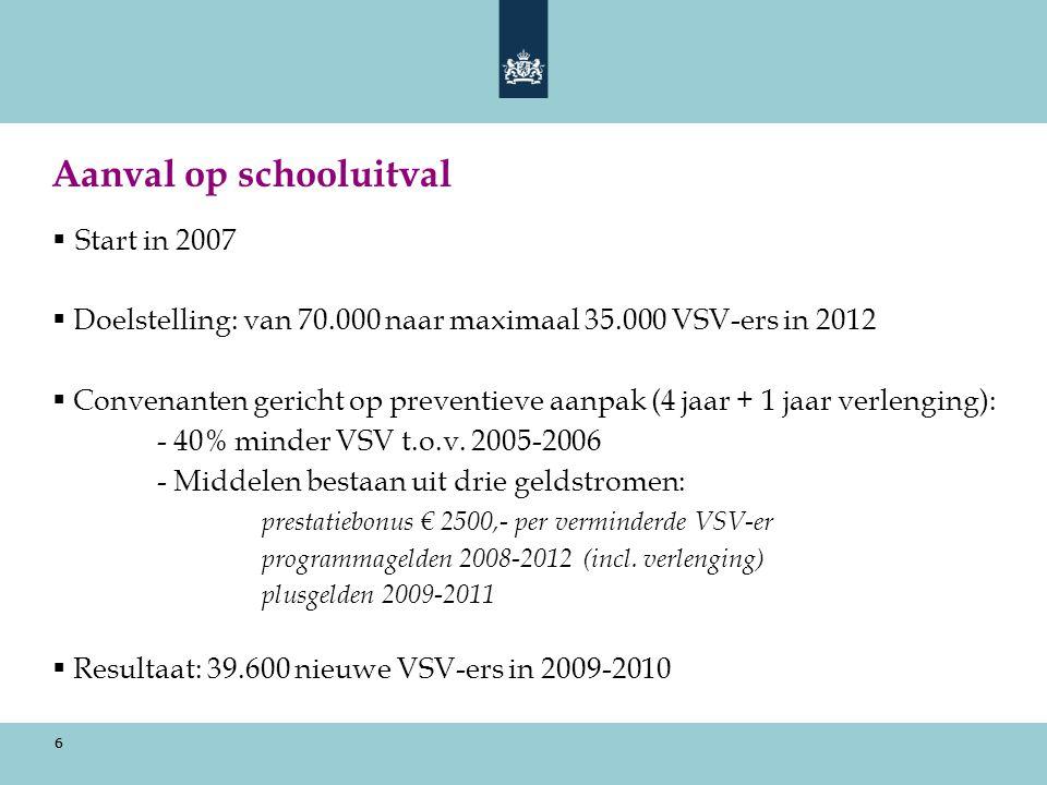 6 Aanval op schooluitval  Start in 2007  Doelstelling: van 70.000 naar maximaal 35.000 VSV-ers in 2012  Convenanten gericht op preventieve aanpak (4 jaar + 1 jaar verlenging): - 40% minder VSV t.o.v.