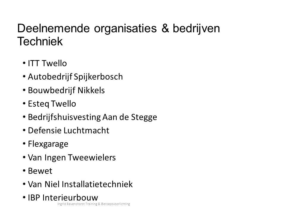 Deelnemende organisaties & bedrijven Techniek ITT Twello Autobedrijf Spijkerbosch Bouwbedrijf Nikkels Esteq Twello Bedrijfshuisvesting Aan de Stegge D