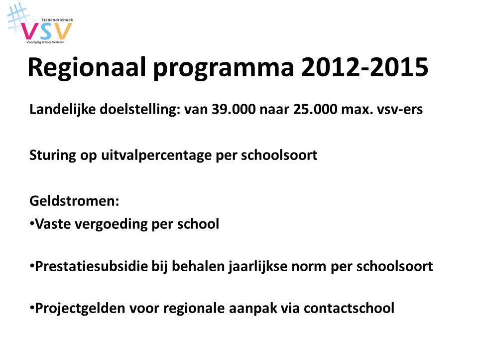 Regionaal programma 2012-2015 Landelijke doelstelling: van 39.000 naar 25.000 max. vsv-ers Sturing op uitvalpercentage per schoolsoort Geldstromen: Va