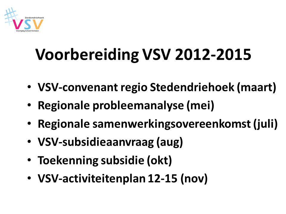 Voorbereiding VSV 2012-2015 VSV-convenant regio Stedendriehoek (maart) Regionale probleemanalyse (mei) Regionale samenwerkingsovereenkomst (juli) VSV-