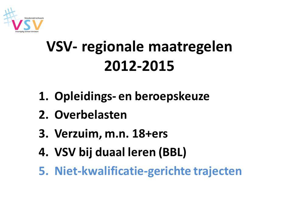 VSV- regionale maatregelen 2012-2015 1. Opleidings- en beroepskeuze 2. Overbelasten 3. Verzuim, m.n. 18+ers 4. VSV bij duaal leren (BBL) 5. Niet-kwali