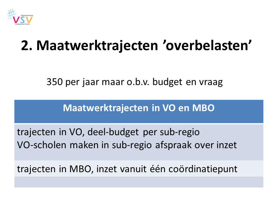 Maatwerktrajecten in VO en MBO trajecten in VO, deel-budget per sub-regio VO-scholen maken in sub-regio afspraak over inzet trajecten in MBO, inzet va