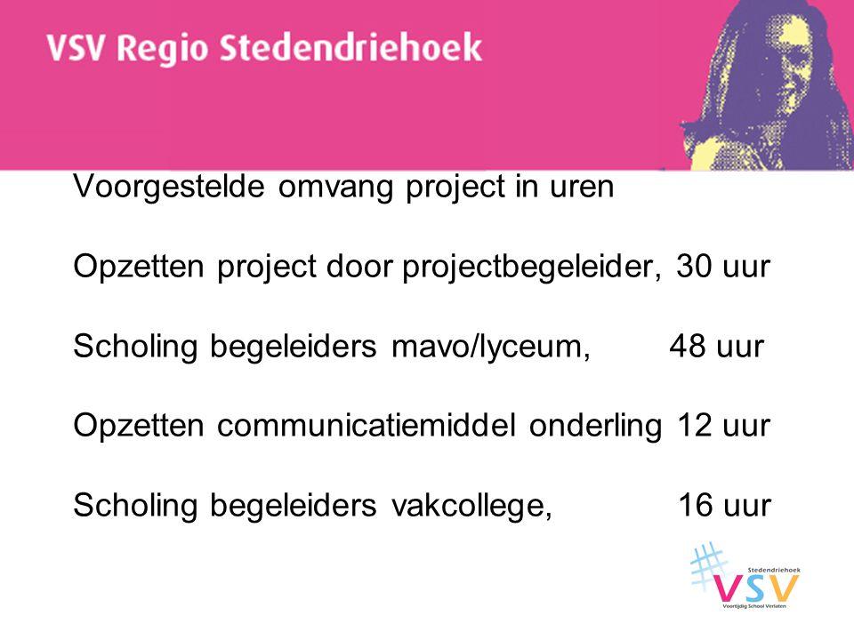 Voorgestelde omvang project in uren Opzetten project door projectbegeleider, 30 uur Scholing begeleiders mavo/lyceum, 48 uur Opzetten communicatiemidd