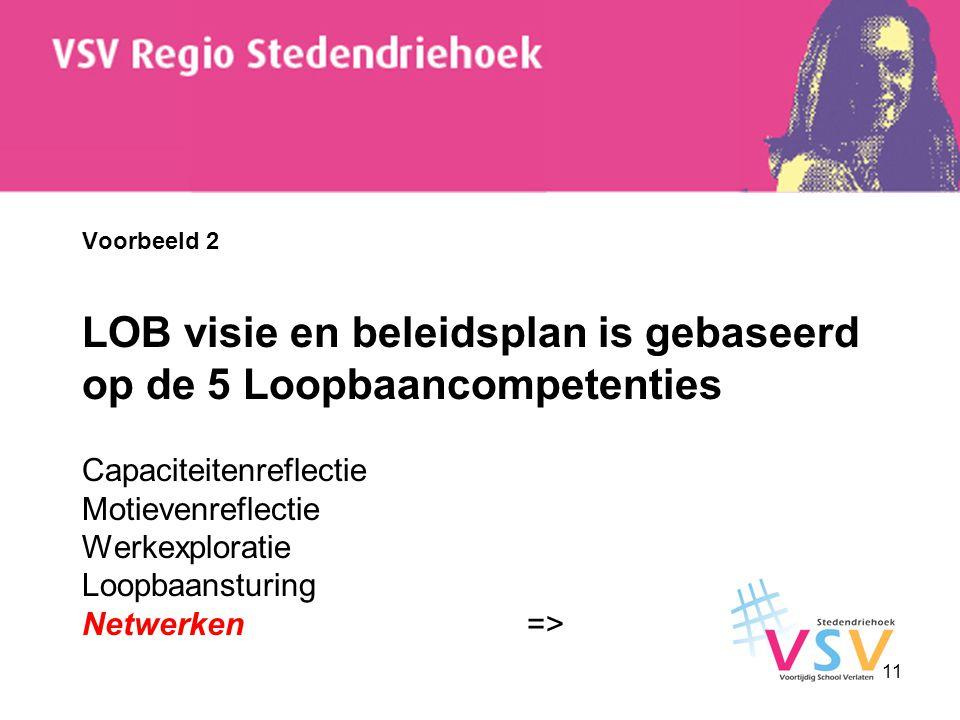 Voorbeeld 2 LOB visie en beleidsplan is gebaseerd op de 5 Loopbaancompetenties Capaciteitenreflectie Motievenreflectie Werkexploratie Loopbaansturing