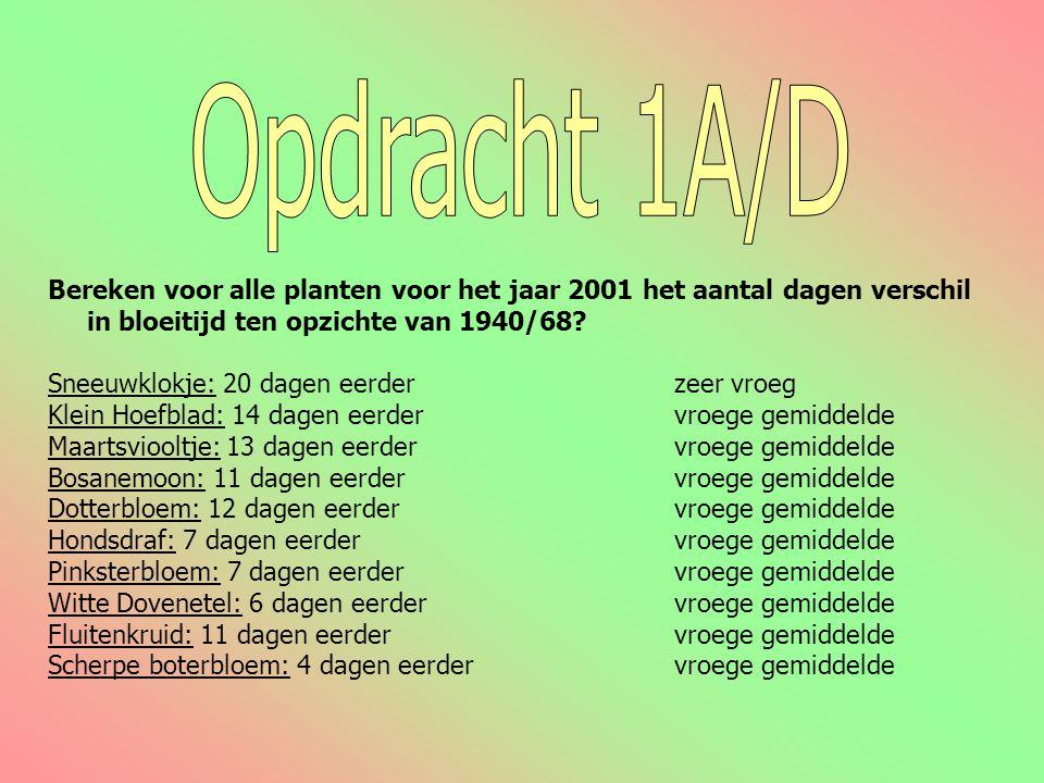 Bereken voor alle planten voor het jaar 2001 het aantal dagen verschil in bloeitijd ten opzichte van 1940/68.