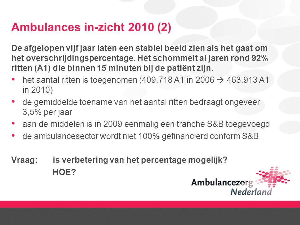 Ambulances in-zicht 2010 (2) De afgelopen vijf jaar laten een stabiel beeld zien als het gaat om het overschrijdingspercentage. Het schommelt al jaren