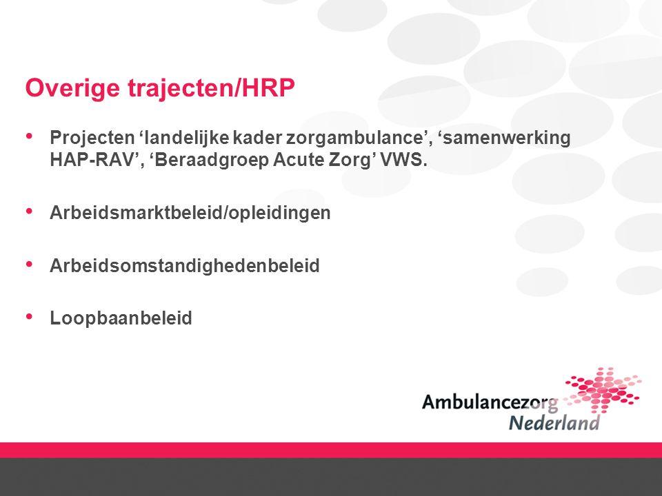 Overige trajecten/HRP Projecten 'landelijke kader zorgambulance', 'samenwerking HAP-RAV', 'Beraadgroep Acute Zorg' VWS. Arbeidsmarktbeleid/opleidingen
