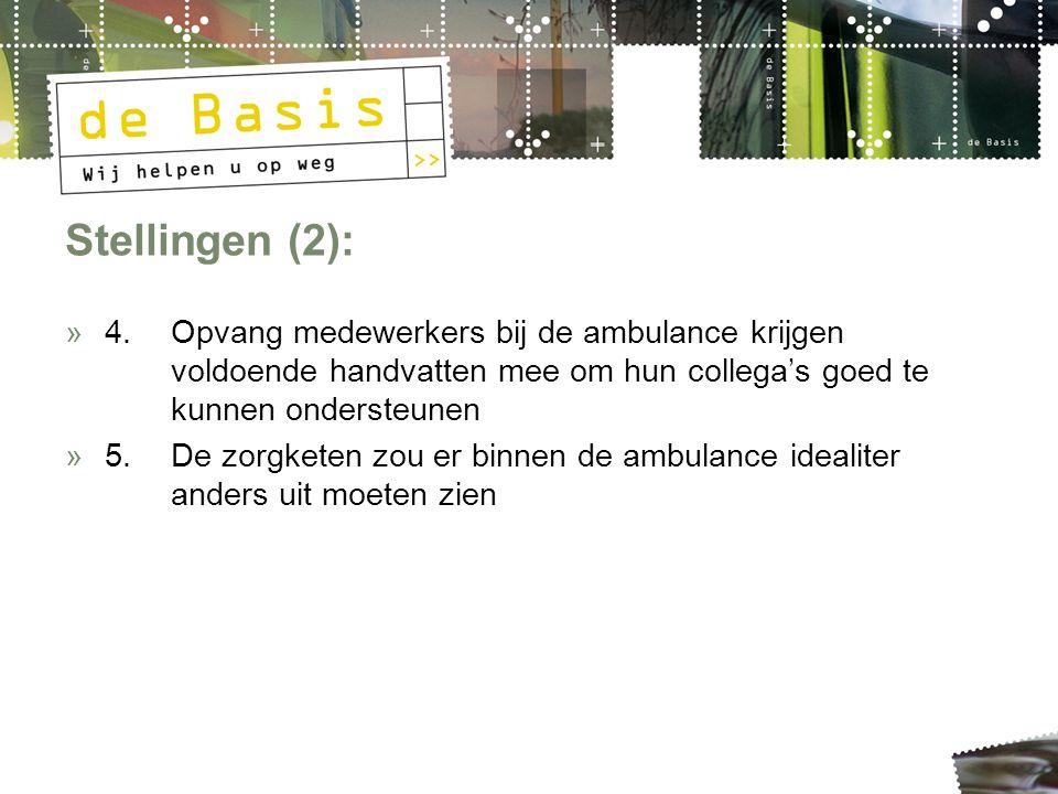 Stellingen (2): »4.Opvang medewerkers bij de ambulance krijgen voldoende handvatten mee om hun collega's goed te kunnen ondersteunen »5.De zorgketen zou er binnen de ambulance idealiter anders uit moeten zien