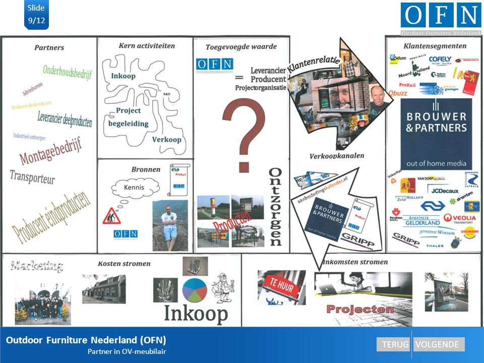 Outdoor Furniture Nederland (OFN) Partner in OV-meubilair 9/12 Slide