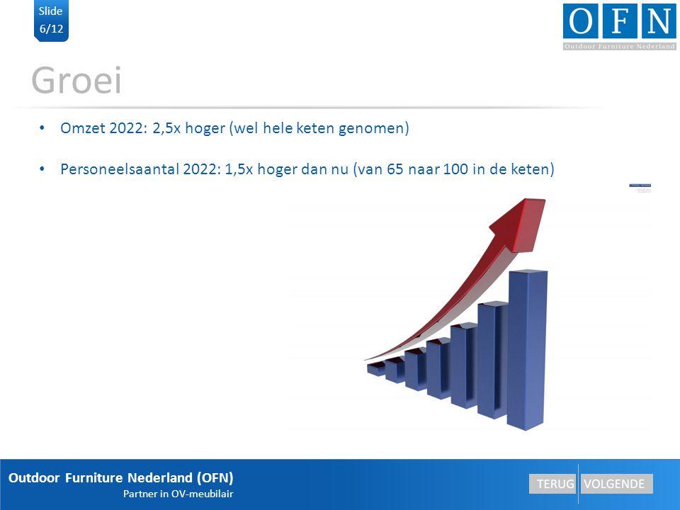 Outdoor Furniture Nederland (OFN) Partner in OV-meubilair 6/12 Slide Groei Omzet 2022: 2,5x hoger (wel hele keten genomen) Personeelsaantal 2022: 1,5x