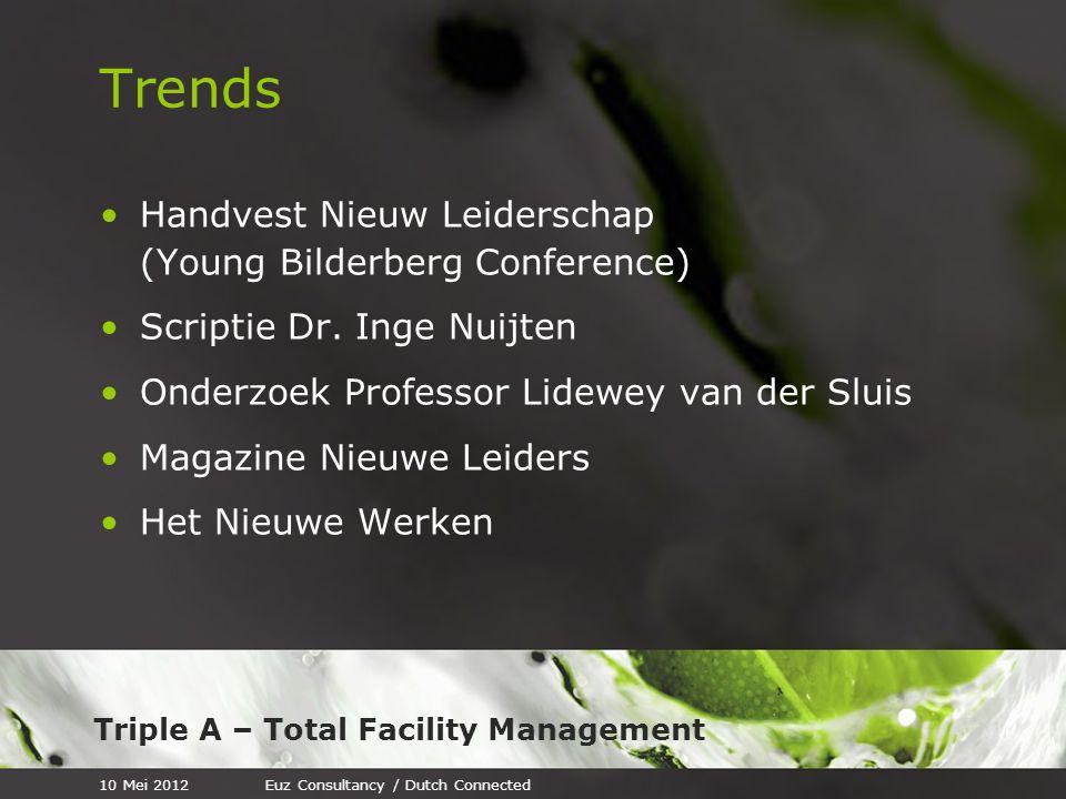 Triple A – Total Facility Management Trends (2) Leaders Code Groeiende belangstelling en $ucce$ Goldsmith and Kotter Groeiende belangstelling voor Servant Leadership 10 Mei 2012Euz Consultancy / Dutch Connected