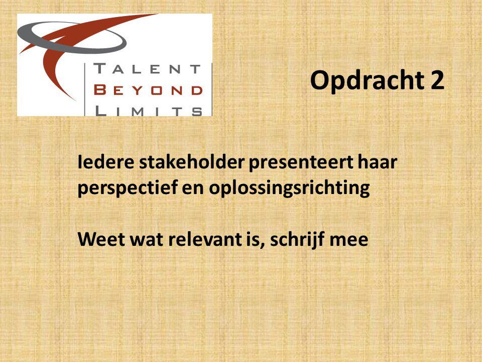 Opdracht 2 Iedere stakeholder presenteert haar perspectief en oplossingsrichting Weet wat relevant is, schrijf mee