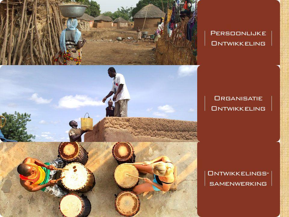  Human Resources Development  Mensen in relatie tot hun context  Wonen en werken in Afrika  Social Return on Investment Introductie