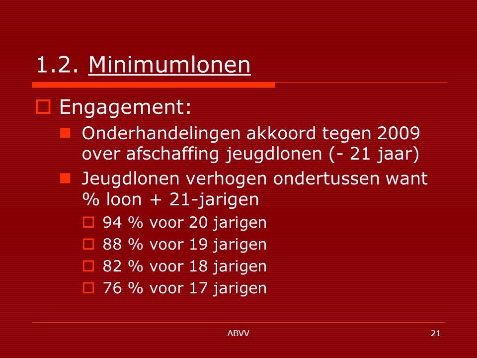 ABVV21 1.2.