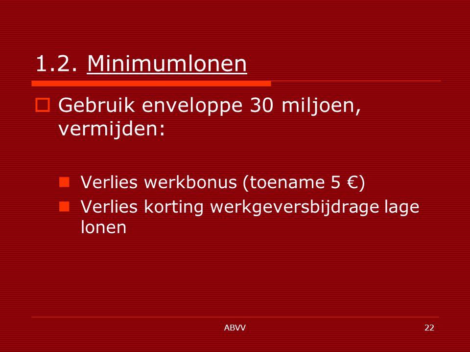 ABVV22 1.2.