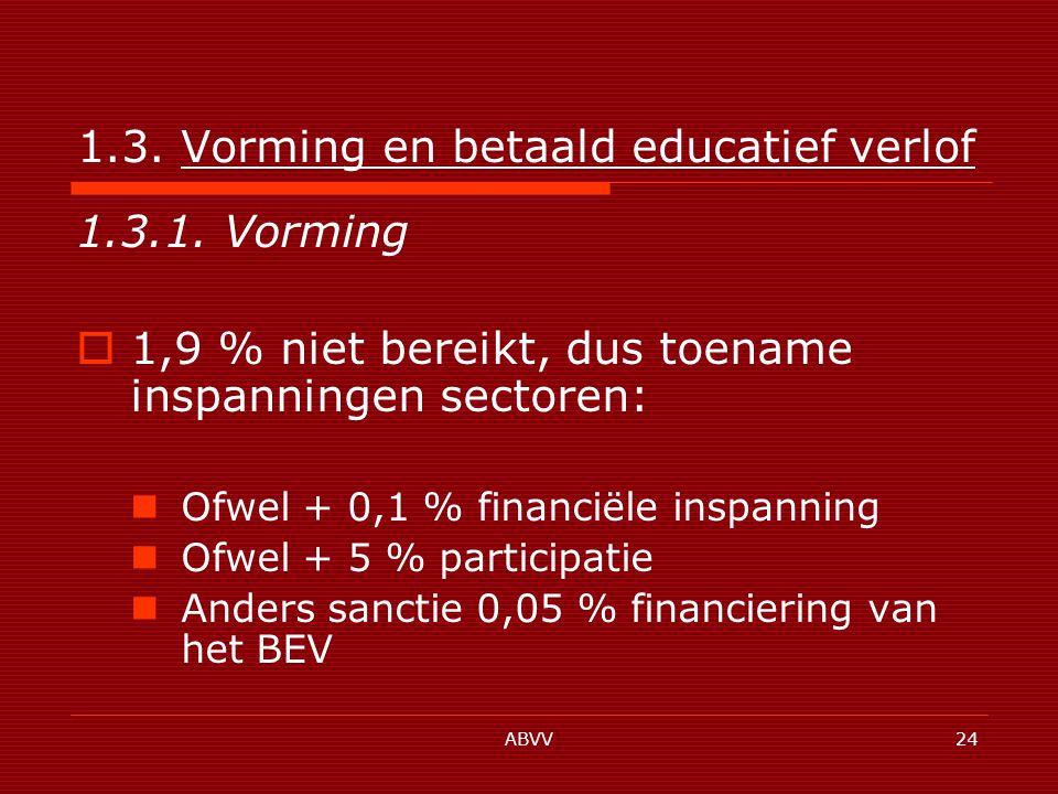 ABVV24 1.3. Vorming en betaald educatief verlof 1.3.1.
