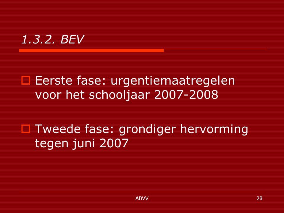 ABVV28 1.3.2.