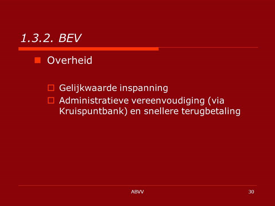 ABVV30 1.3.2.