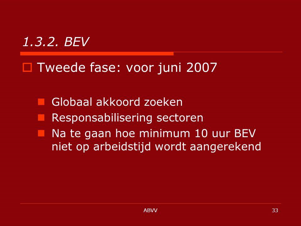ABVV33 1.3.2.
