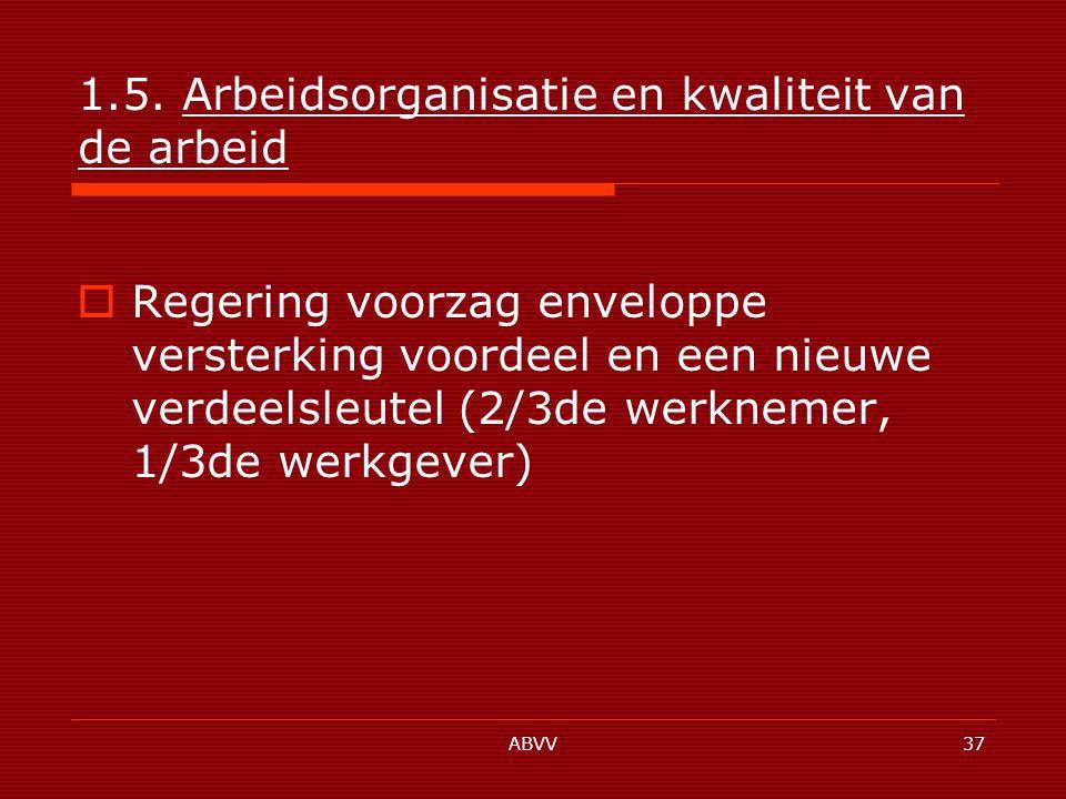 ABVV37 1.5.