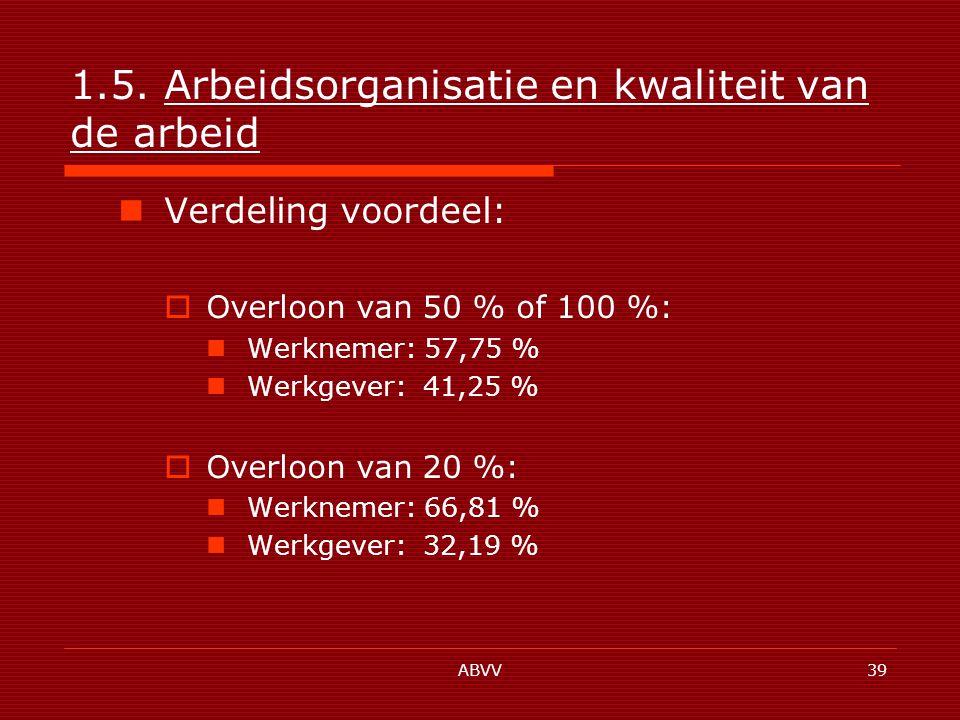 ABVV39 1.5.