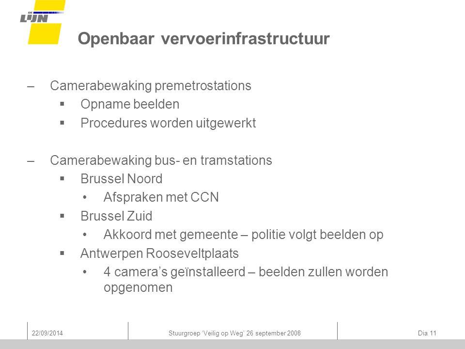22/09/2014Stuurgroep 'Veilig op Weg' 26 september 2008 Dia 11 Openbaar vervoerinfrastructuur –Camerabewaking premetrostations  Opname beelden  Proce