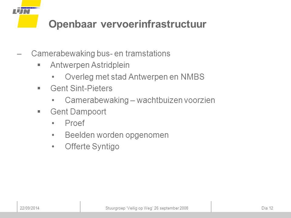 22/09/2014Stuurgroep 'Veilig op Weg' 26 september 2008 Dia 12 Openbaar vervoerinfrastructuur –Camerabewaking bus- en tramstations  Antwerpen Astridpl