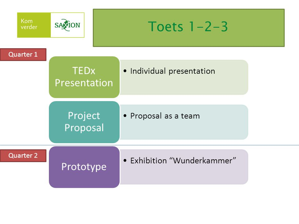 Toets 1-2-3 Individual presentation TEDx Presentation Proposal as a team Project Proposal Exhibition Wunderkammer Prototype Quarter 1 Quarter 2