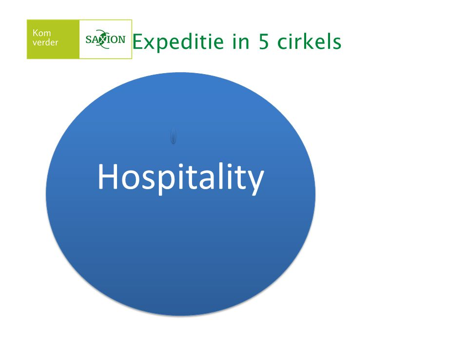 Expeditie in 5 cirkels Hospitality