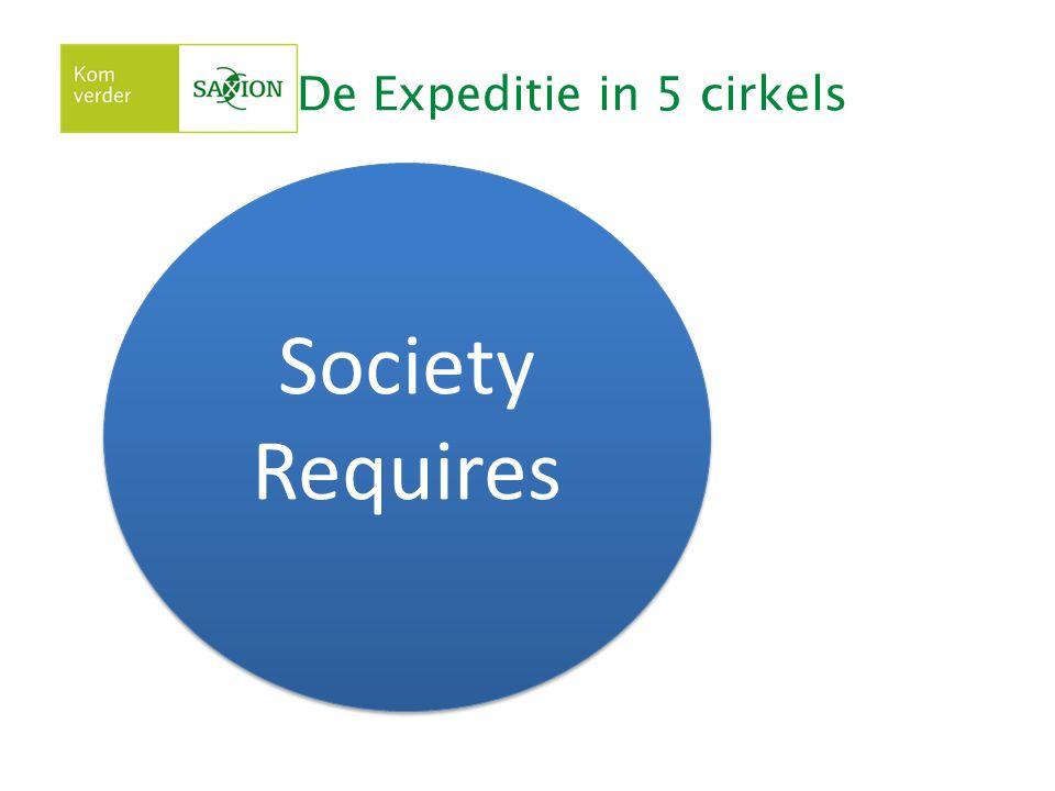 De Expeditie in 5 cirkels Society Requires
