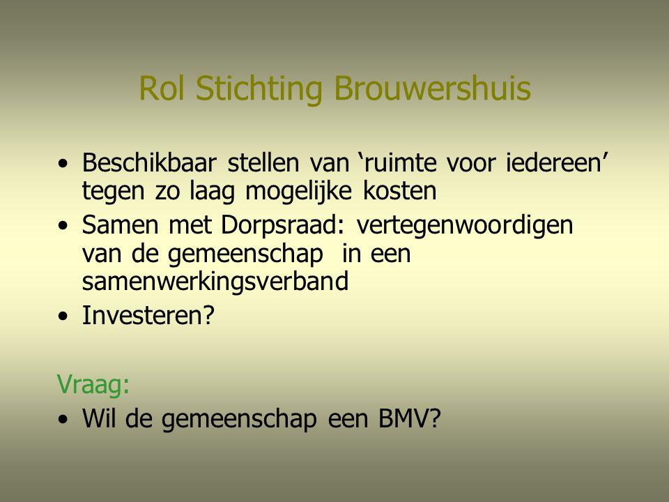 Rol Stichting Brouwershuis Beschikbaar stellen van 'ruimte voor iedereen' tegen zo laag mogelijke kosten Samen met Dorpsraad: vertegenwoordigen van de gemeenschap in een samenwerkingsverband Investeren.