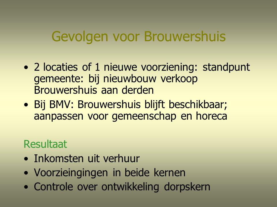 Gevolgen voor Brouwershuis 2 locaties of 1 nieuwe voorziening: standpunt gemeente: bij nieuwbouw verkoop Brouwershuis aan derden Bij BMV: Brouwershuis