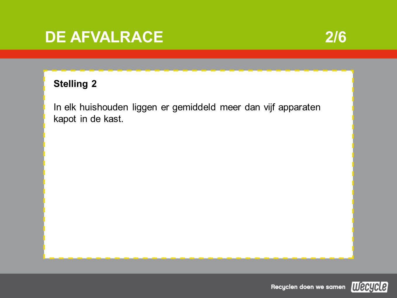 DE AFVALRACE2/6 Stelling 2 In elk huishouden liggen er gemiddeld meer dan vijf apparaten kapot in de kast.