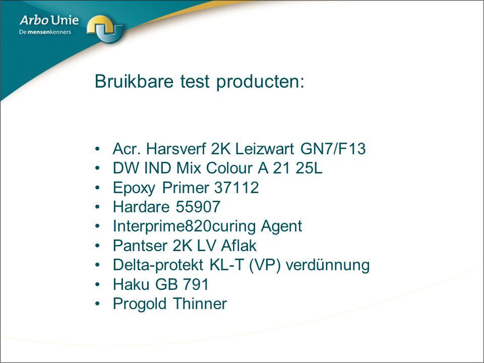 Bruikbare test producten: Acr.
