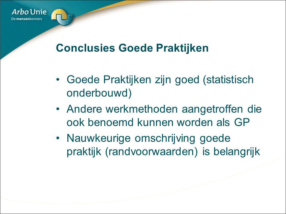 Model Zie www.blootstellingsbeoordeling.nl Rekenmodel om vast te stellen of grenswaarde voor VOS wordt overschreden Gaat uit van berekening OAR = Occupational Air Requirement.