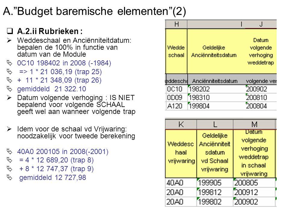 A. Budget baremische elementen (2)  A.2.ii Rubrieken :  Weddeschaal en Anciënniteitdatum: bepalen de 100% in functie van datum van de Module  0C10 198402 in 2008 (-1984)  => 1 * 21 036,19 (trap 25)  + 11 * 21 348,09 (trap 26)  gemiddeld 21 322.10  Datum volgende verhoging : IS NIET bepalend voor volgende SCHAAL geeft wel aan wanneer volgende trap  Idem voor de schaal vd Vrijwaring: noodzakelijk voor tweede berekening  40A0 200105 in 2008(-2001)  = 4 * 12 689,20 (trap 8)  + 8 * 12 747,37 (trap 9)  gemiddeld 12 727,98
