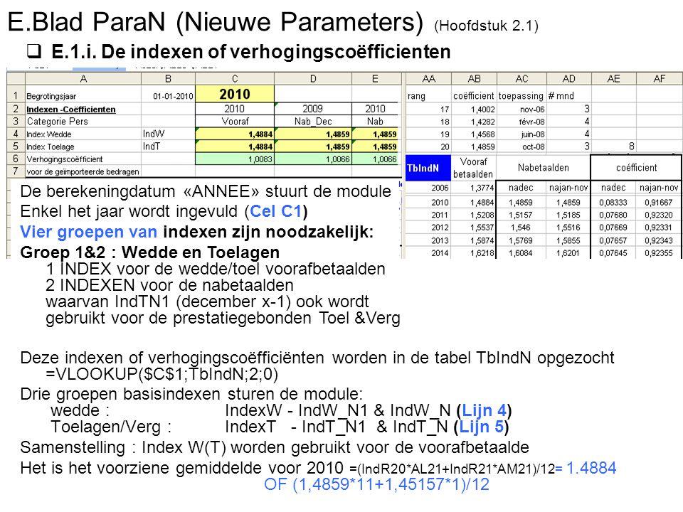 E.Blad ParaN (Nieuwe Parameters) (Hoofdstuk 2.1) Deze indexen of verhogingscoëfficiënten worden in de tabel TbIndN opgezocht =VLOOKUP($C$1;TbIndN;2;0) Drie groepen basisindexen sturen de module: wedde :IndexW - IndW_N1 & IndW_N (Lijn 4) Toelagen/Verg :IndexT - IndT_N1 & IndT_N (Lijn 5) Samenstelling : Index W(T) worden gebruikt voor de voorafbetaalde Het is het voorziene gemiddelde voor 2010 =(IndR20*AL21+IndR21*AM21)/12= 1.4884 OF (1,4859*11+1,45157*1)/12  E.1.i.