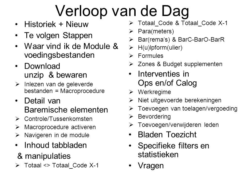 Verloop van de Dag Historiek + Nieuw Te volgen Stappen Waar vind ik de Module & voedingsbestanden Download unzip & bewaren  Inlezen van de geleverde bestanden = Macroprocedure Detail van Baremische elementen  Controle/Tussenkomsten  Macroprocedure activeren  Navigeren in de module Inhoud tabbladen & manipulaties  Totaal <> Totaal_Code X-1  Totaal_Code & Totaal_Code X-1  Para(meters)  Bar(rema's) & BarC-BarO-BarR  H(u)lpform(ulier)  Formules  Zones & Budget supplementen Interventies in Ops en/of Calog  Werkregime  Niet uitgevoerde berekeningen  Toevoegen van toelagen/vergoeding  Bevordering  Toevoegen/verwijderen leden Bladen Toezicht Specifieke filters en statistieken Vragen