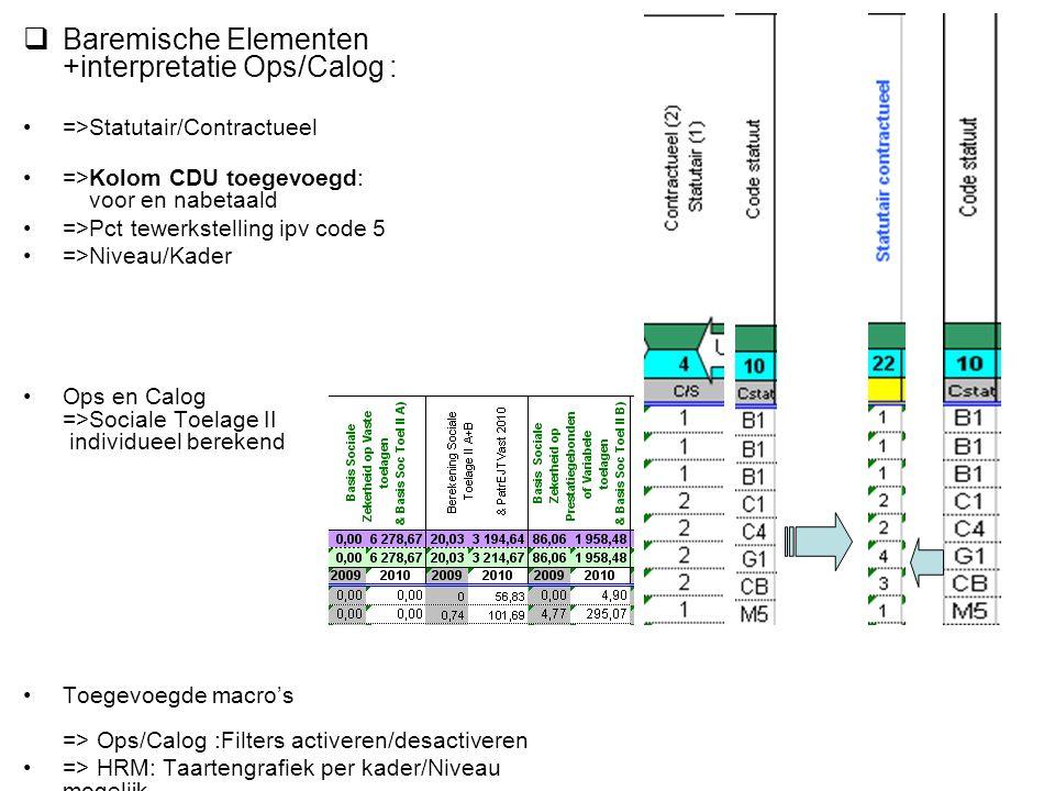  Baremische Elementen +interpretatie Ops/Calog : =>Statutair/Contractueel =>Kolom CDU toegevoegd: voor en nabetaald =>Pct tewerkstelling ipv code 5 =>Niveau/Kader Ops en Calog =>Sociale Toelage II individueel berekend Toegevoegde macro's => Ops/Calog :Filters activeren/desactiveren => HRM: Taartengrafiek per kader/Niveau mogelijk