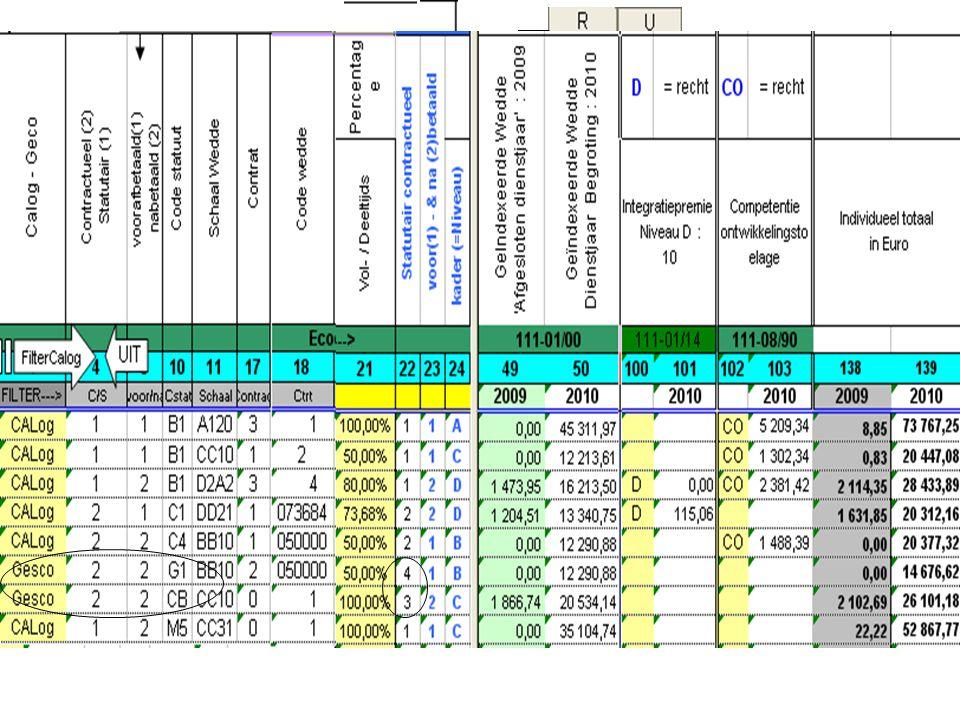 Baremische Elementen +interpretatie Ops/Calog: =>Statutair/Contractueel =>Kolom CDU toegevoegd: voor en nabetaald =>Pct tewerkstelling ipv code 5=> pct 6 cijfers code 4 => 80% code 2 => 50%.