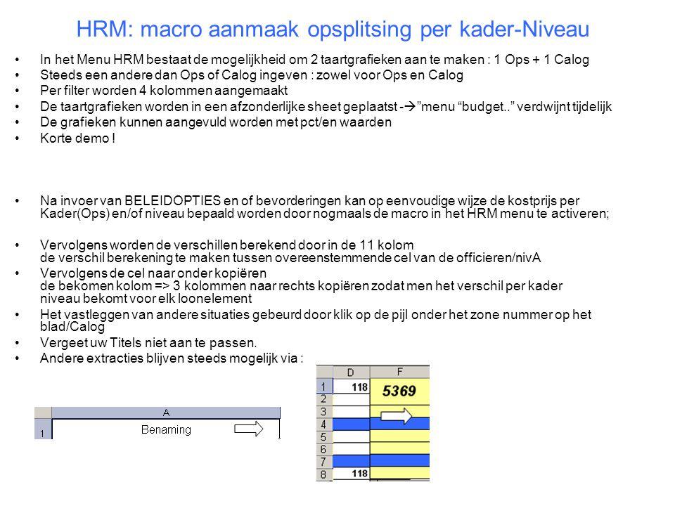 HRM: macro aanmaak opsplitsing per kader-Niveau In het Menu HRM bestaat de mogelijkheid om 2 taartgrafieken aan te maken : 1 Ops + 1 Calog Steeds een andere dan Ops of Calog ingeven : zowel voor Ops en Calog Per filter worden 4 kolommen aangemaakt De taartgrafieken worden in een afzonderlijke sheet geplaatst -  menu budget.. verdwijnt tijdelijk De grafieken kunnen aangevuld worden met pct/en waarden Korte demo .