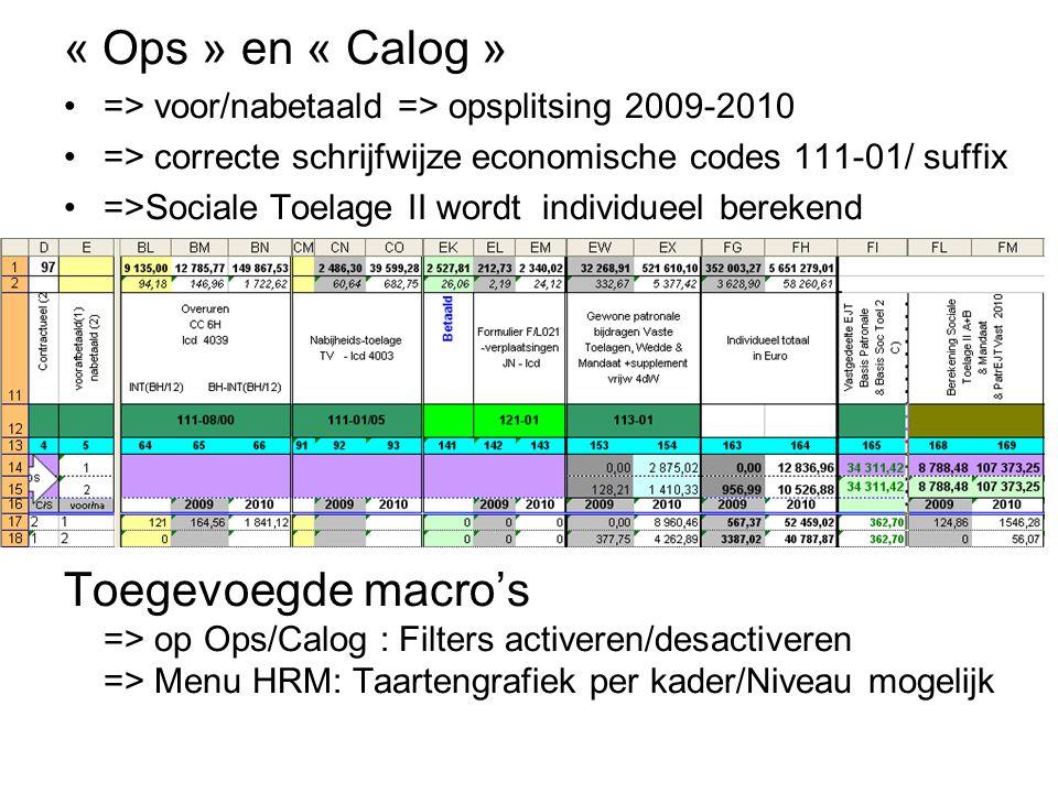 « Ops » en « Calog » => voor/nabetaald => opsplitsing 2009-2010 => correcte schrijfwijze economische codes 111-01/ suffix =>Sociale Toelage II wordt individueel berekend Toegevoegde macro's => op Ops/Calog : Filters activeren/desactiveren => Menu HRM: Taartengrafiek per kader/Niveau mogelijk